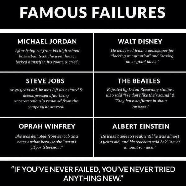 Inspirational Quotes For Business Growth: Quotes Reflecting A Growth Mindset